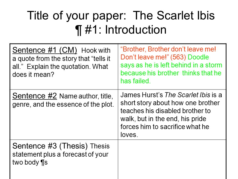 rhetoric in the scarlet letter View rhetoric in the scarlet letterpdf from english iii at lakeshore high school reading literature rhetorically in education: nathaniel hawthornes the prison-door.