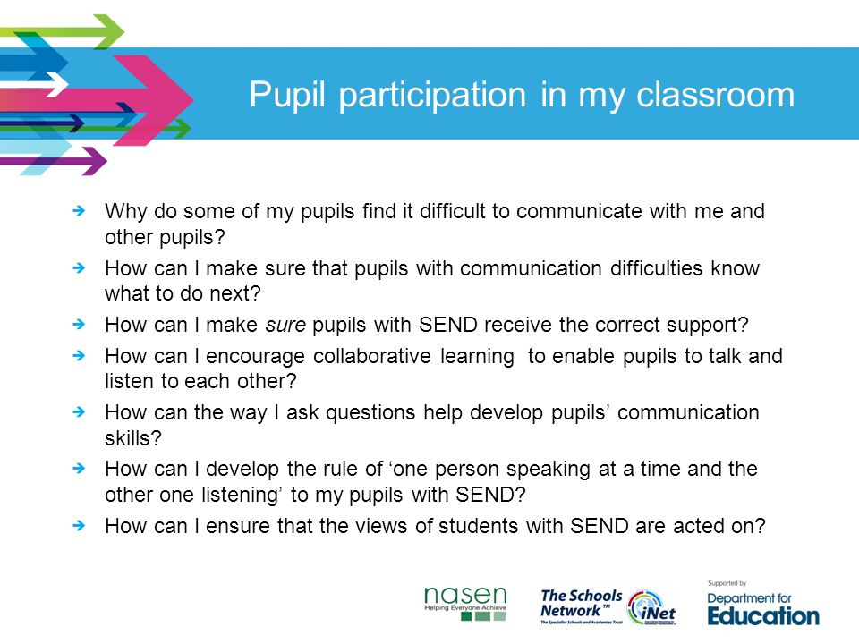 Pupil participation in my classroom Why do some of my pupils find it difficult to communicate with me and other pupils.