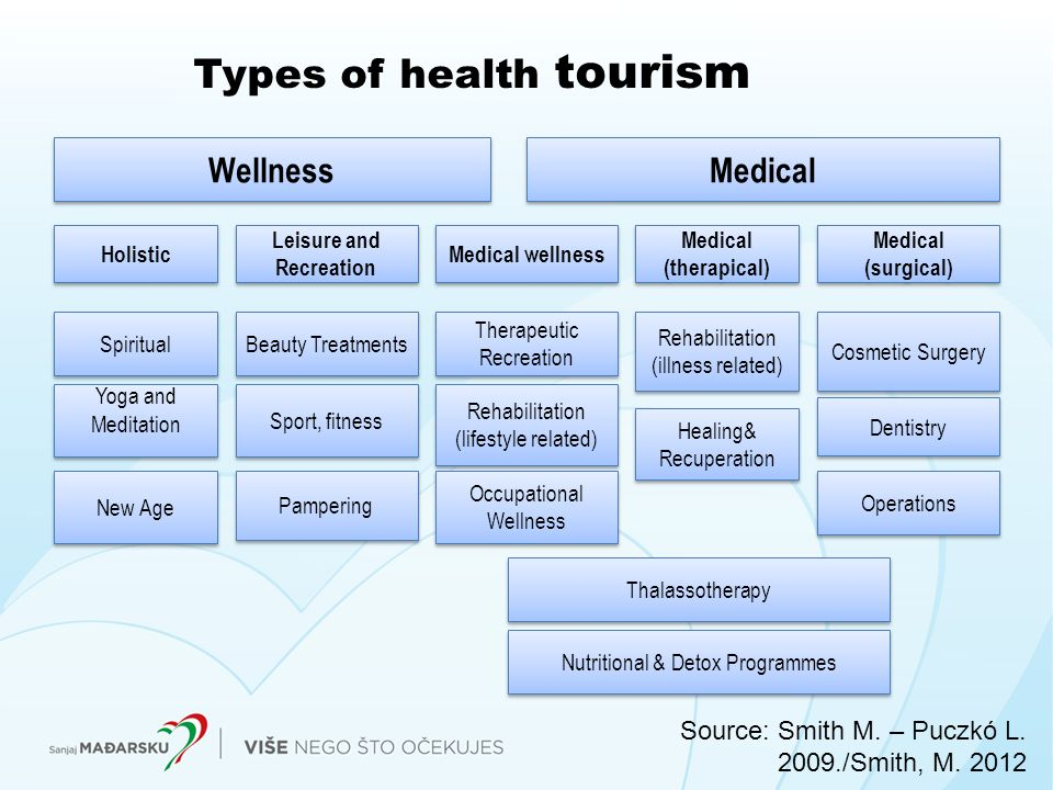 medical tourism study case of Medical tourism—traveling far and wide for health care that is often better and certainly cheaper than at home—appeals to patients with complaints ranging from heart ailments to knee pain why is india leading in the globalization of medical services q&a with harvard business school's tarun.