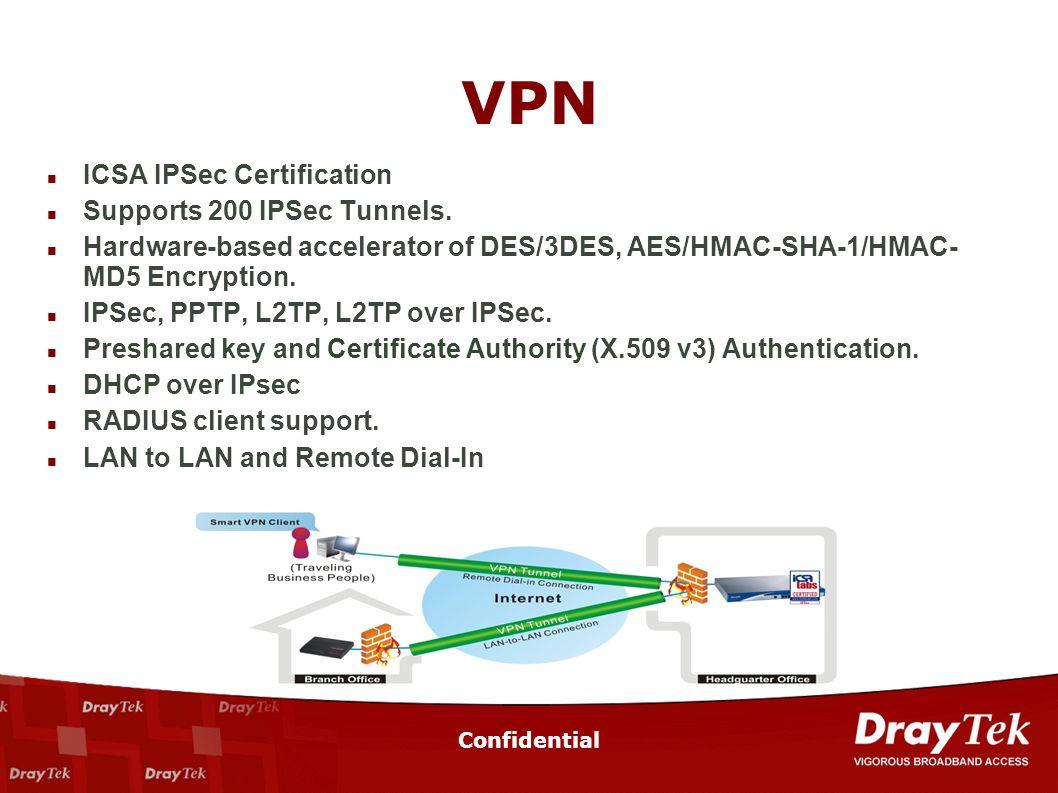 Confidential v3300 vigoraccess vigorcmsview draytek corp ppt confidential vpn icsa ipsec certification supports 200 ipsec tunnels 1betcityfo Gallery