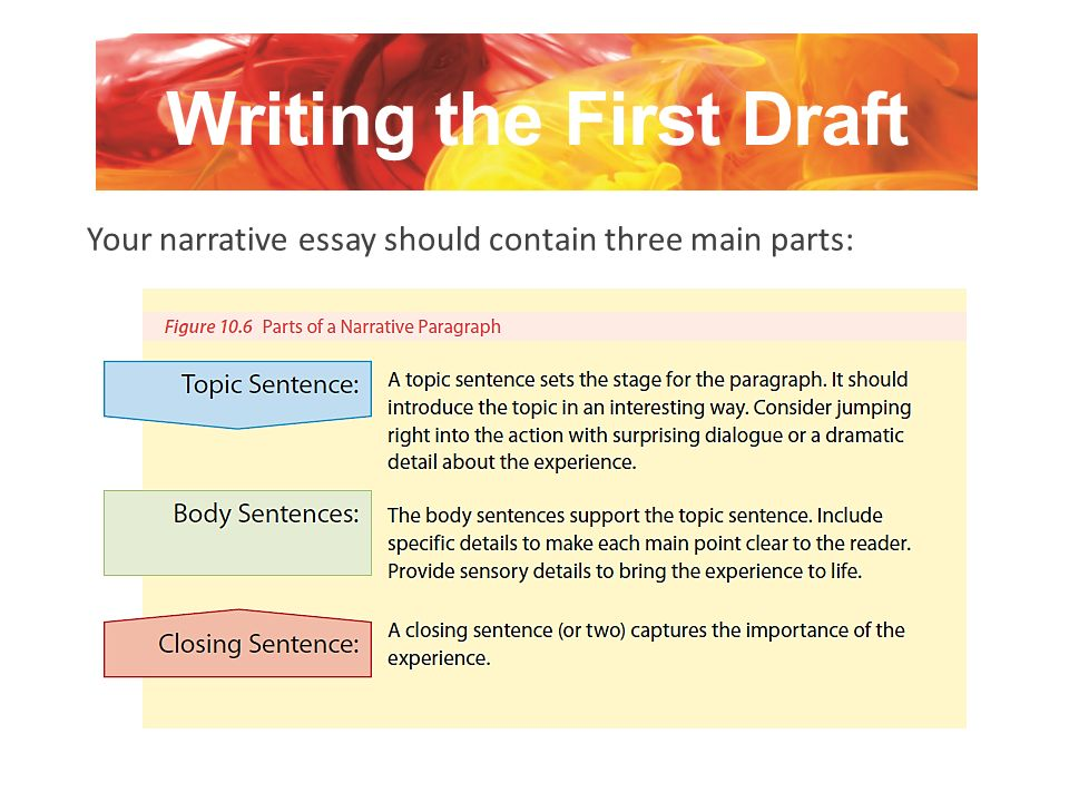 what are the three parts of a narrative essay Try this storytelling format to spruce up drab writing a narrative essay is a gripping story in three acts: in the main part of your essay.