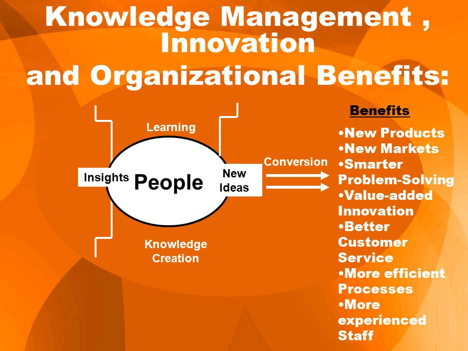 knowledge of the process that organisational