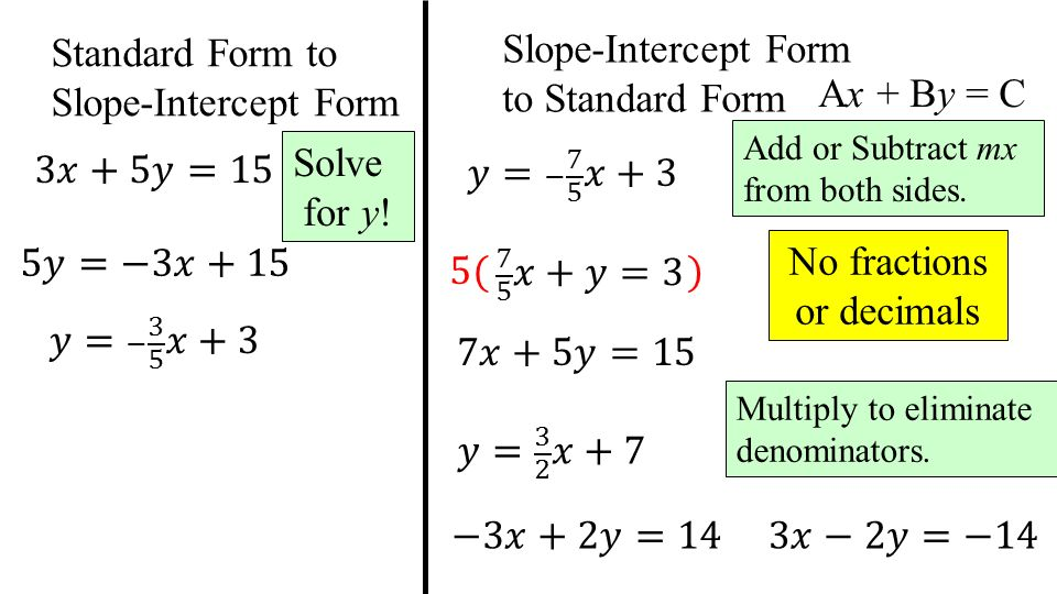 Warm Up What are the slopes and y-intercepts in the following ...
