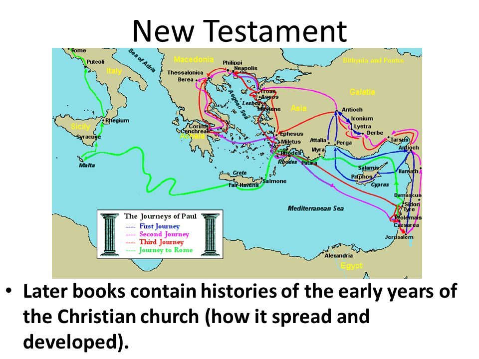 Later books contain histories of the early years of the Christian church (how it spread and developed).