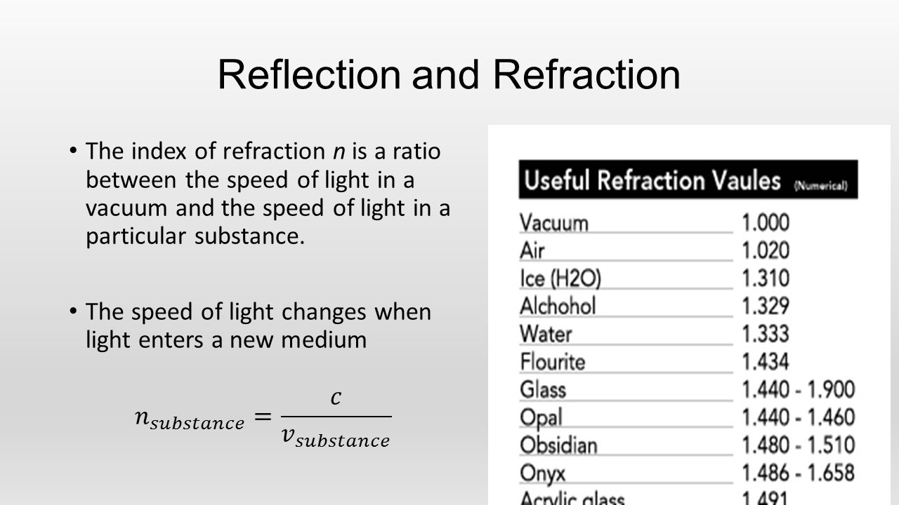 Worksheets Reflection And Refraction Worksheet reflection and refraction the law of incident rays 6 refraction