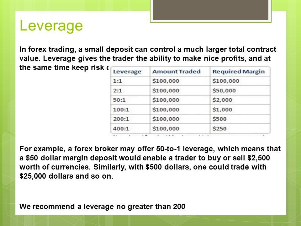 Binary options trading 24 7 u trade