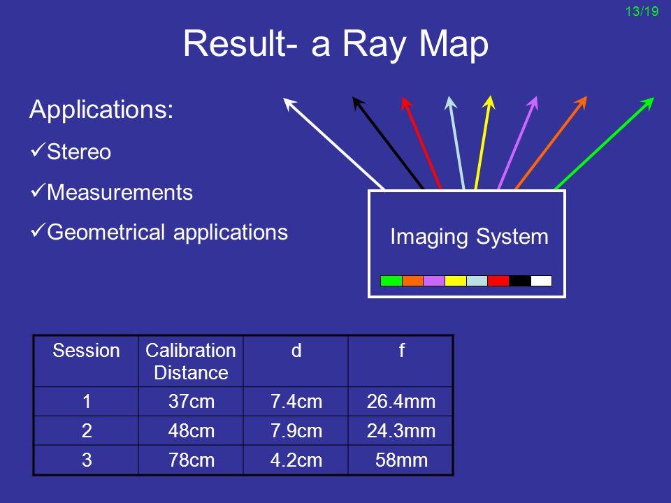 Flat Refractive Geometry Tali Treibitz, Yoav Y. Schechner Technion ...