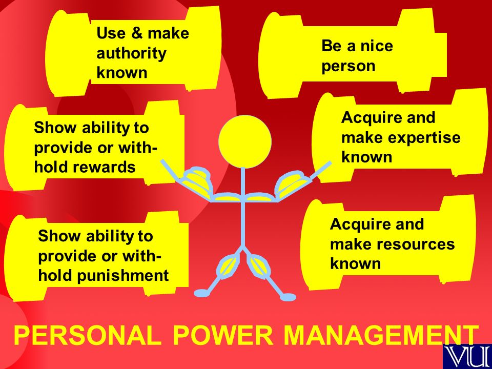Acquire and make expertise known Show ability to provide or with- hold rewards Use & make authority known Show ability to provide or with- hold punish