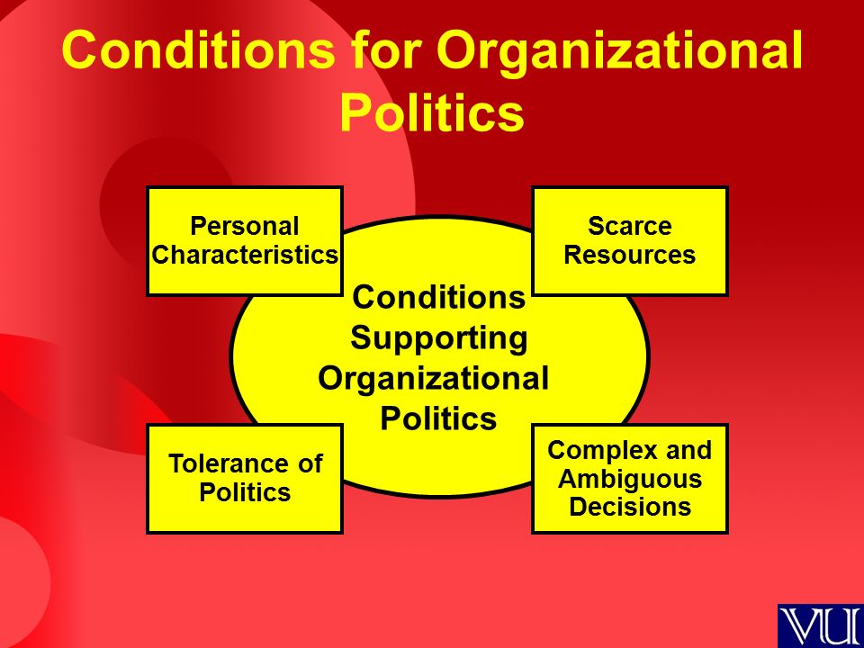 Conditions Supporting Organizational Politics Scarce Resources Complex and Ambiguous Decisions Personal Characteristics Tolerance of Politics Conditions for Organizational Politics