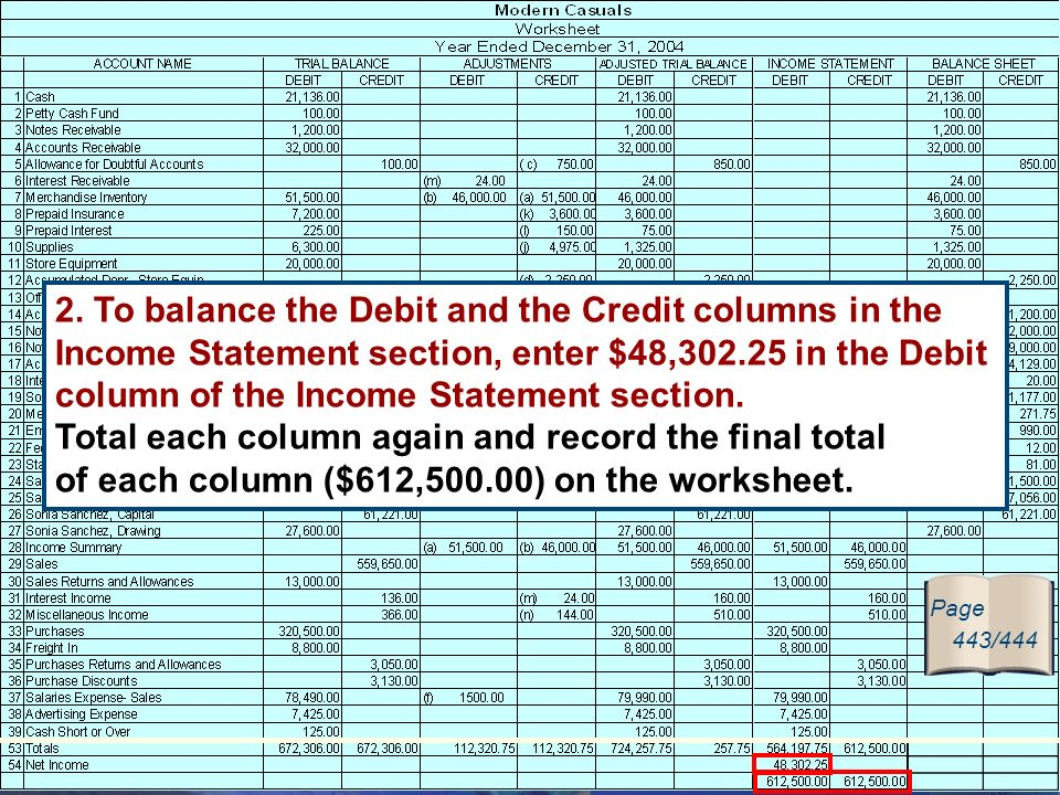 GLENCOE McGrawHill Accruals Deferrals and the Worksheet – Income Statement Worksheet