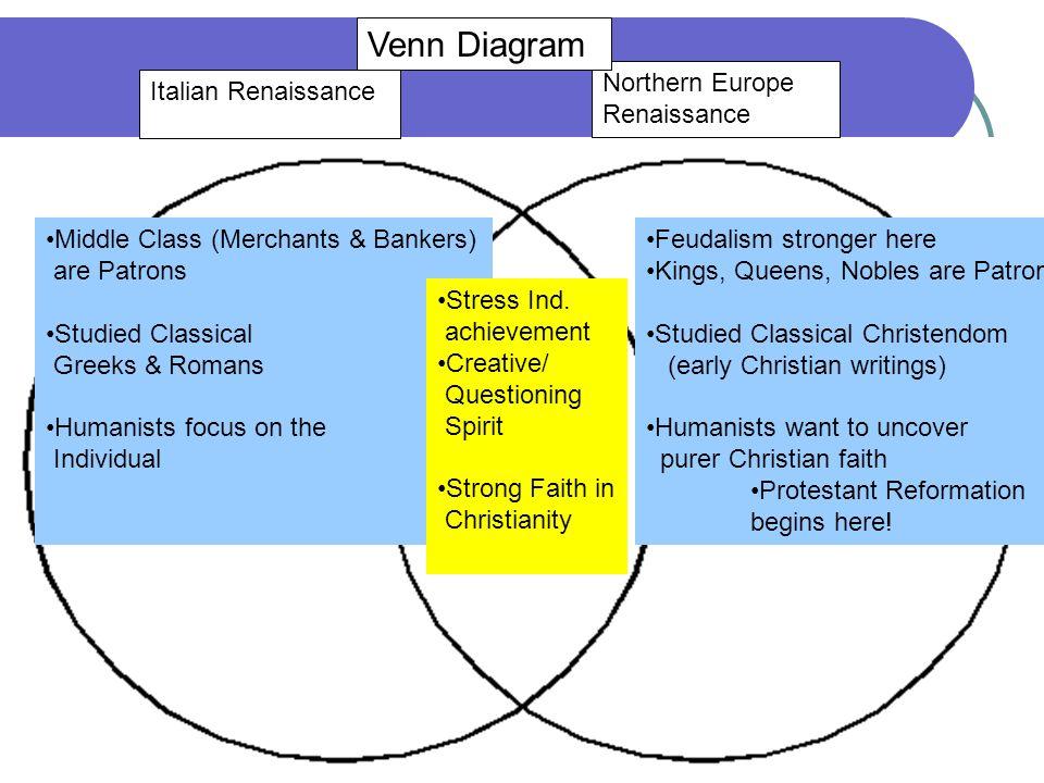 Venn Diagram Middle Eczalinf