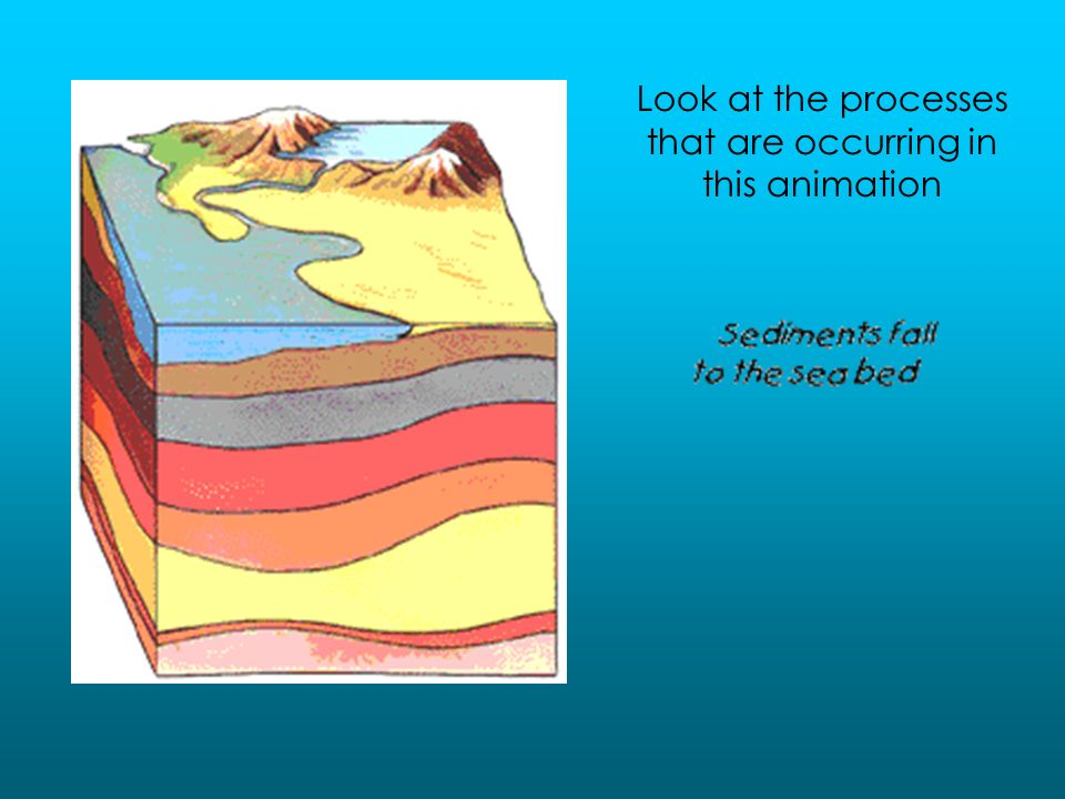 SEDIMENTARY ROCKS There are 2 ways sedimentary rocks are formed 1 ...