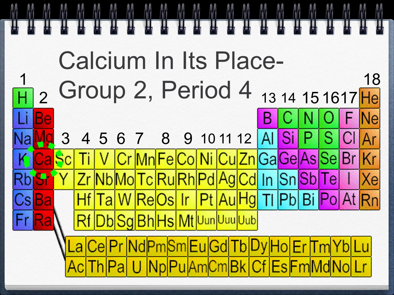 By aubrey berningby aubrey berning by aubrey berningby aubrey 3 calcium in its place group 2 period 4 1 56789 101112 18 171615 1413 34 2 gamestrikefo Choice Image