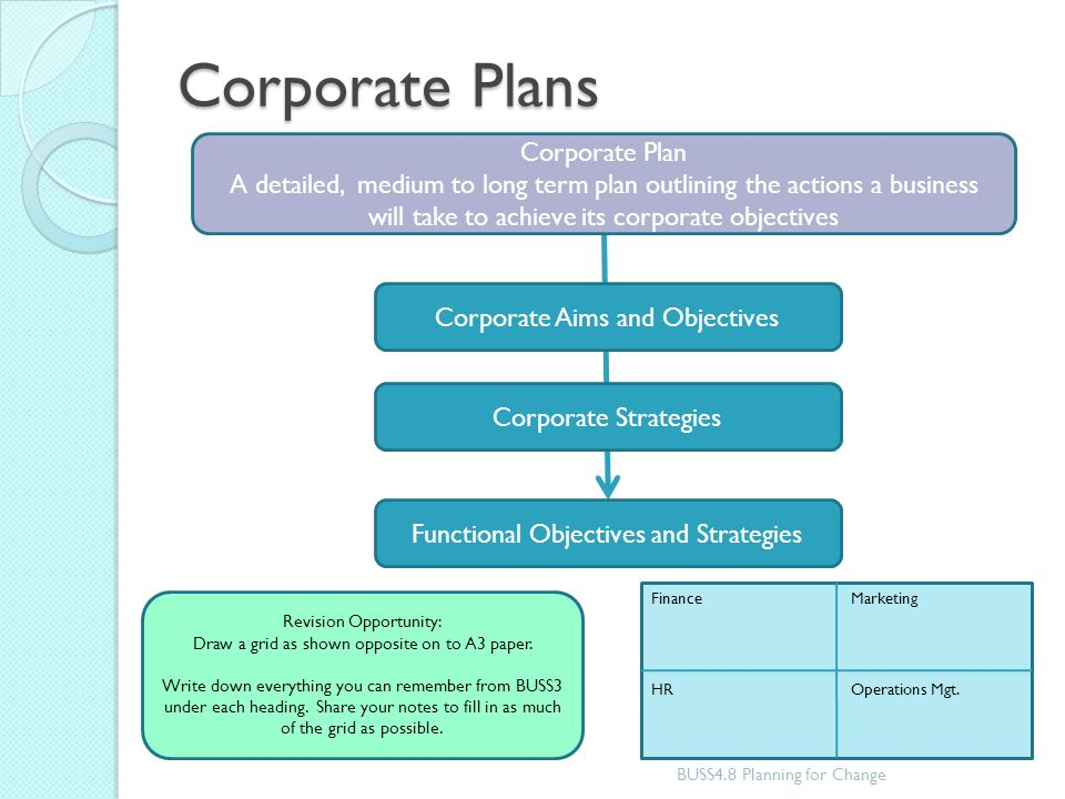 corporate finance objectives Business management encompasses several areas, including corporate finance corporate finance covers all financial decisions that companies make, as well as the tools used to help with the decisions.