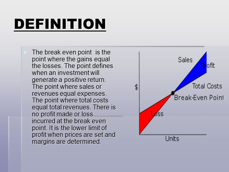 Great DEFINITION  The Break Even Point Is The Point Where The Gains Equal The  Losses. And Define Breakeven Analysis