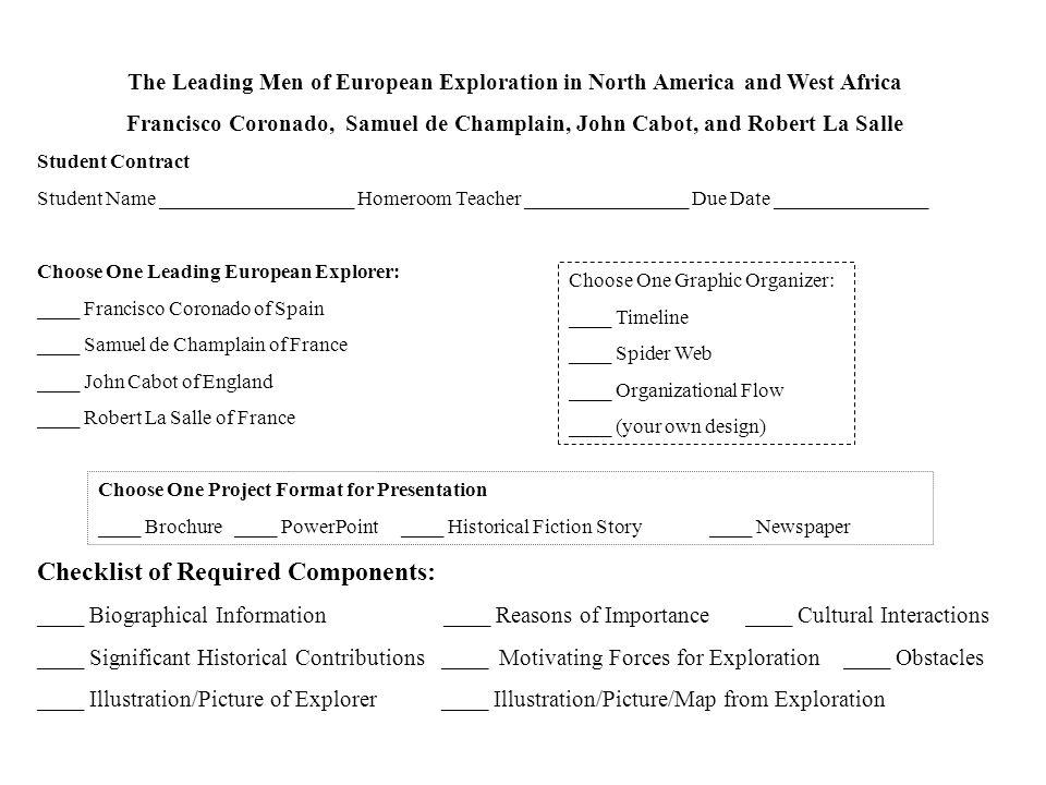 The Leading Men Of European Exploration In North America And West - Map of us explorers coronado la salle
