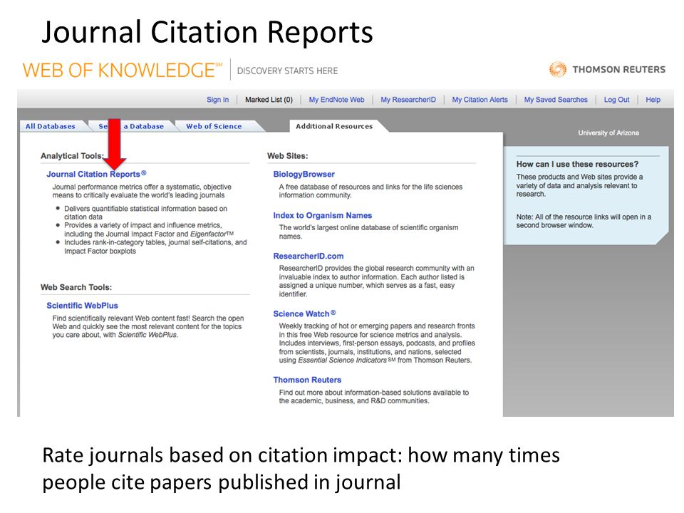 Writing scientific papers and publishing your research 1 writing 6 journal citation reports rate journals based on citation impact how many times people cite papers published in journal ccuart Images