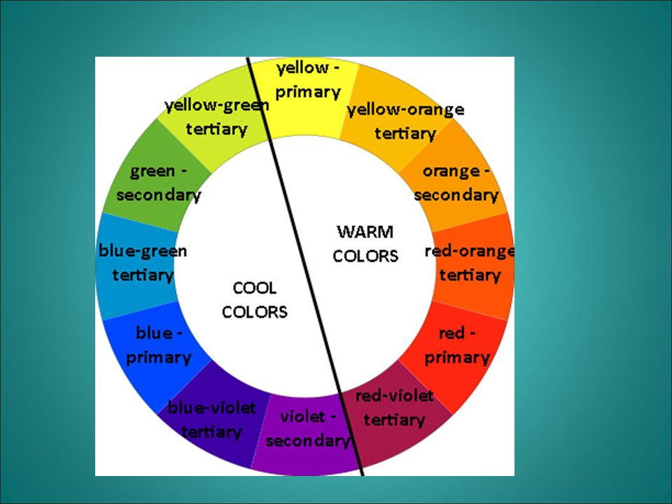4 There Are Three Properties Of Color