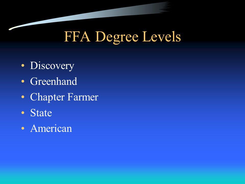Kinds of FFA Membership 1. Active 2. Alumni 3. Collegiate 4. Honorary