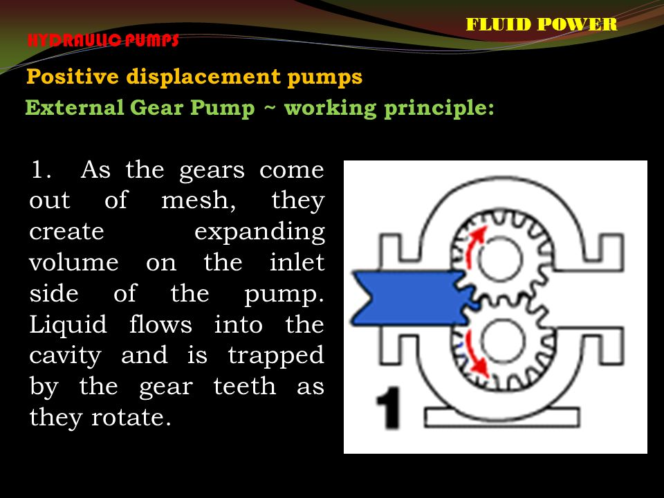 FLUID POWER HYDRAULIC PUMPS 1.