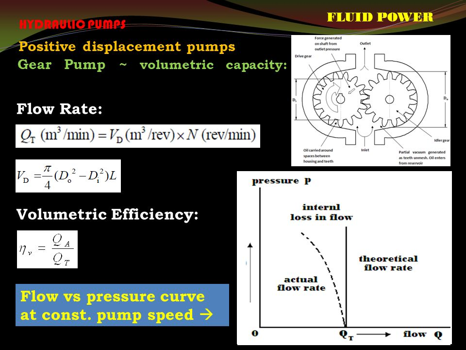 Positive displacement pumps Gear Pump ~ volumetric capacity: FLUID POWER HYDRAULIC PUMPS Flow Rate: Volumetric Efficiency: Flow vs speed curve  Flow vs pressure curve at const.
