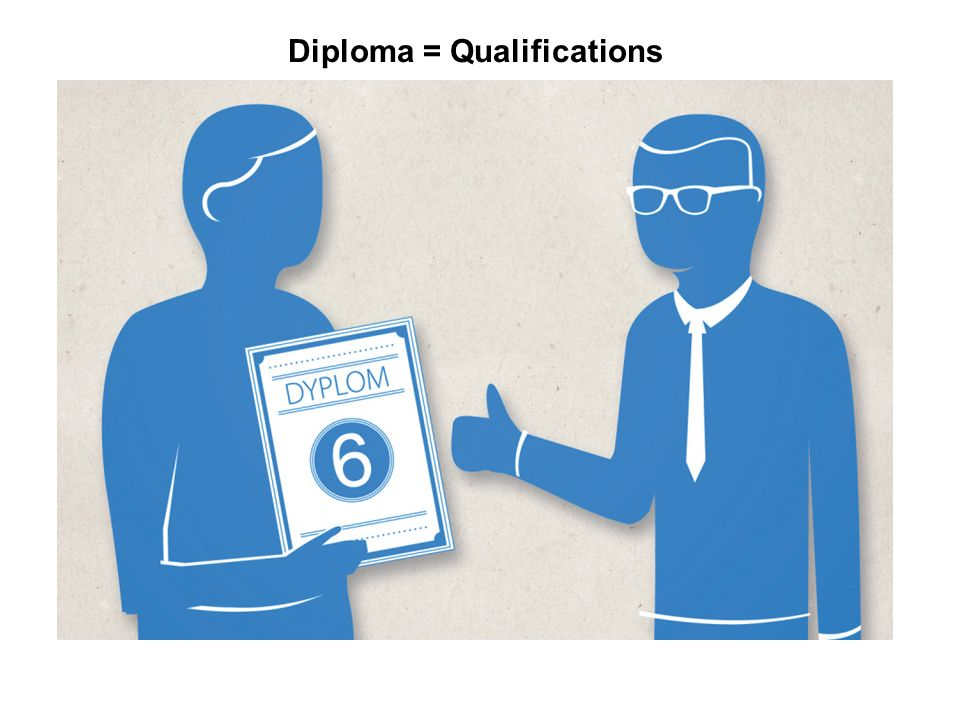 Diploma = Qualifications