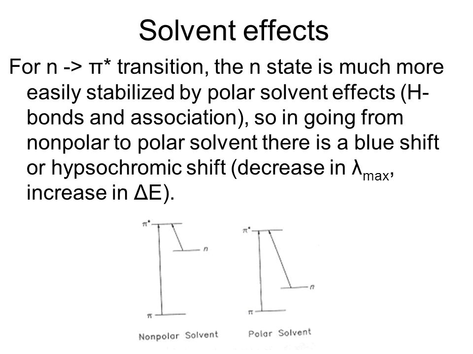 Solvent effects For n -> π* transition, the n state is much more easily stabilized by polar solvent effects (H- bonds and association), so in going from nonpolar to polar solvent there is a blue shift or hypsochromic shift (decrease in λ max, increase in ΔE).