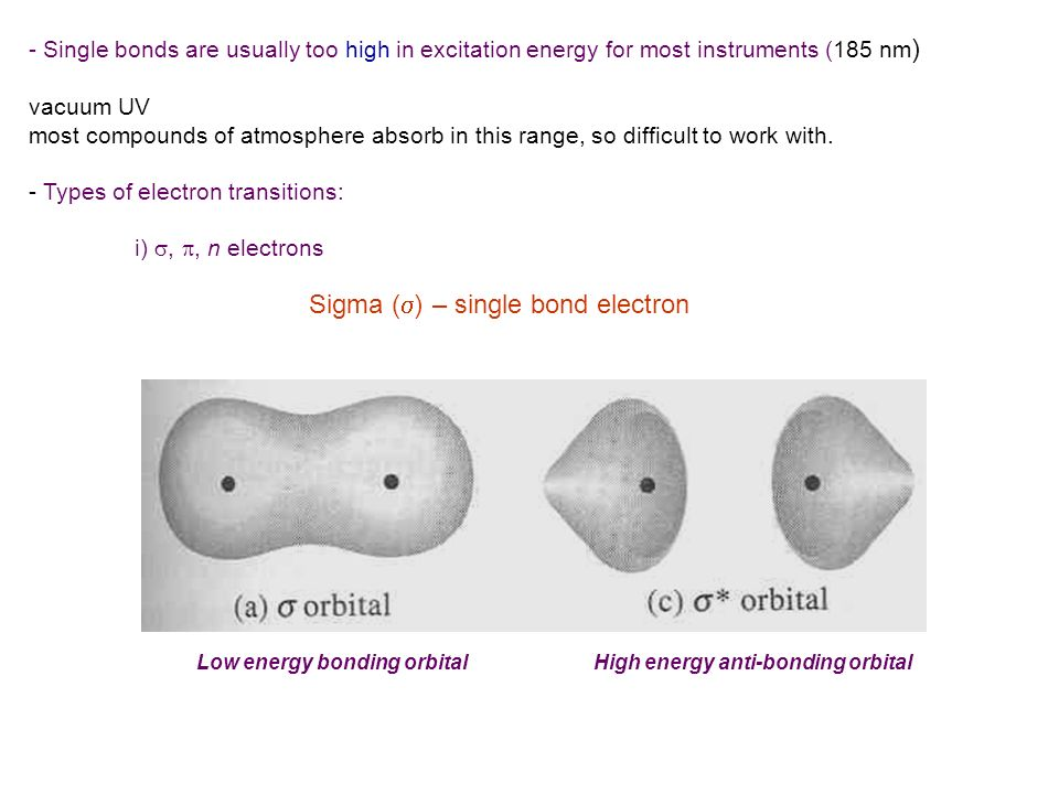 - Single bonds are usually too high in excitation energy for most instruments (185 nm ) vacuum UV most compounds of atmosphere absorb in this range, so difficult to work with.