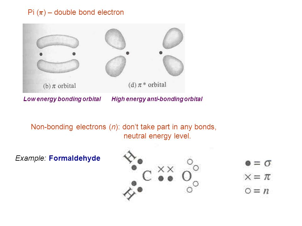 Pi (  ) – double bond electron Low energy bonding orbitalHigh energy anti-bonding orbital Non-bonding electrons (n): don't take part in any bonds, neutral energy level.
