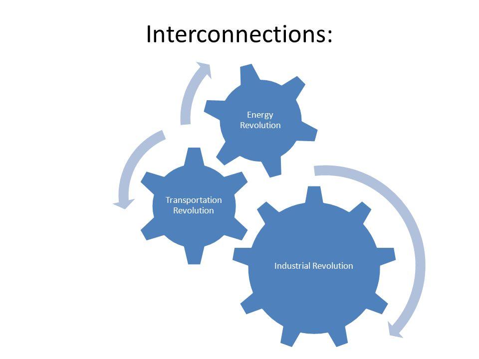 Interconnections: Industrial Revolution Transportation Revolution Energy Revolution