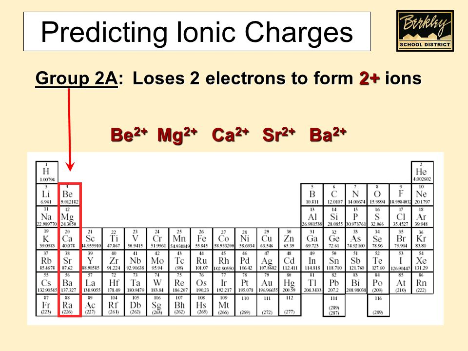 Sec. 7.1 & 9.1: Formation and Naming of Ions Valence Electrons The ...