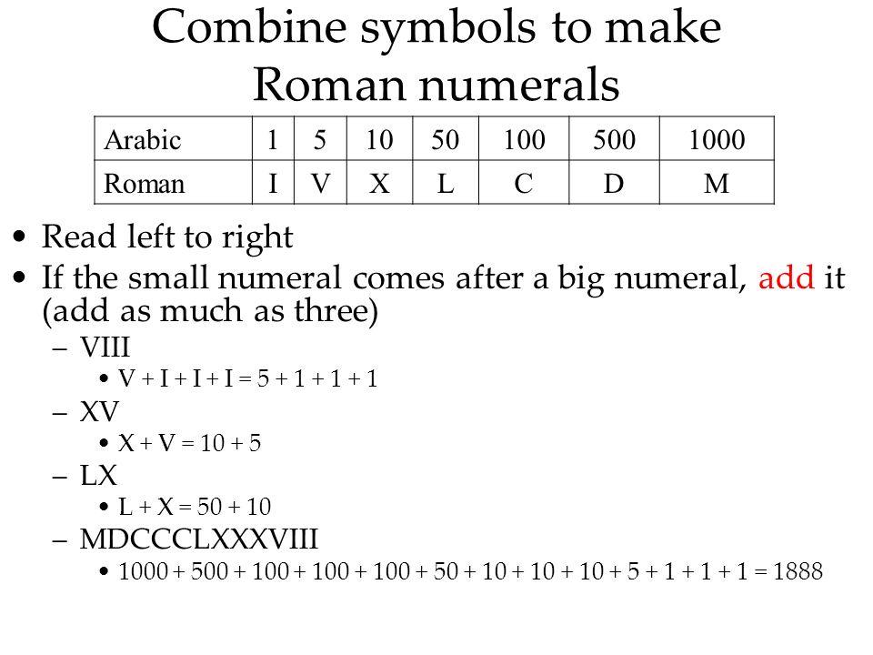 Roman Numerals Students Will Convert Arabic Numerals To Roman