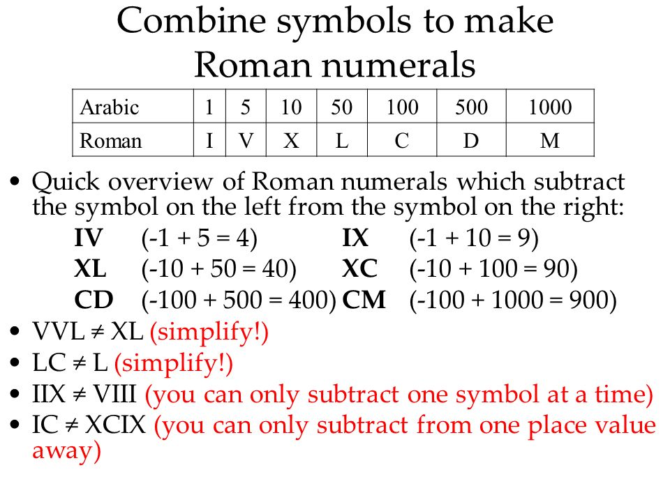 how to write roman numerals Here's an explanation of how to use roman numerals to symbolize numerical values, along with some examples of how you might use them.