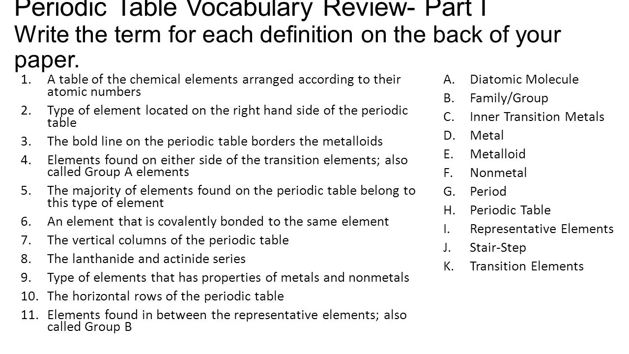 Periodic table vocabulary review periodic table vocabulary review 2 periodic gamestrikefo Image collections