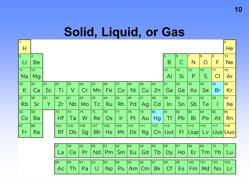 P eriodic t able t rends periodic table unit ppt download 10 10 solid liquid or gas urtaz Images