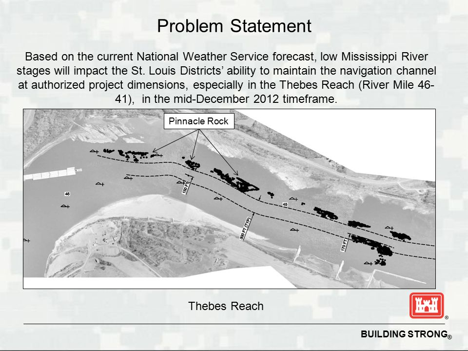 BUILDING STRONG ® Problem Statement Based on the current National Weather Service forecast, low Mississippi River stages will impact the St.