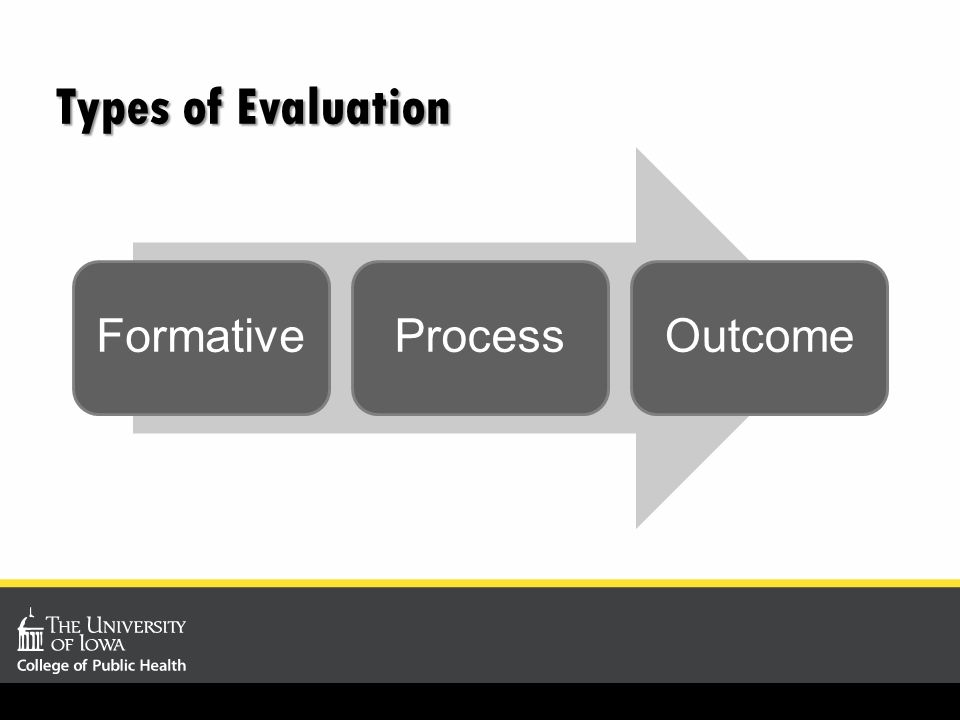 week 5 process and outcome evaluation Process and outcome evaluation of the great the process evaluation consisted of multiple methods to assess program (one week for.