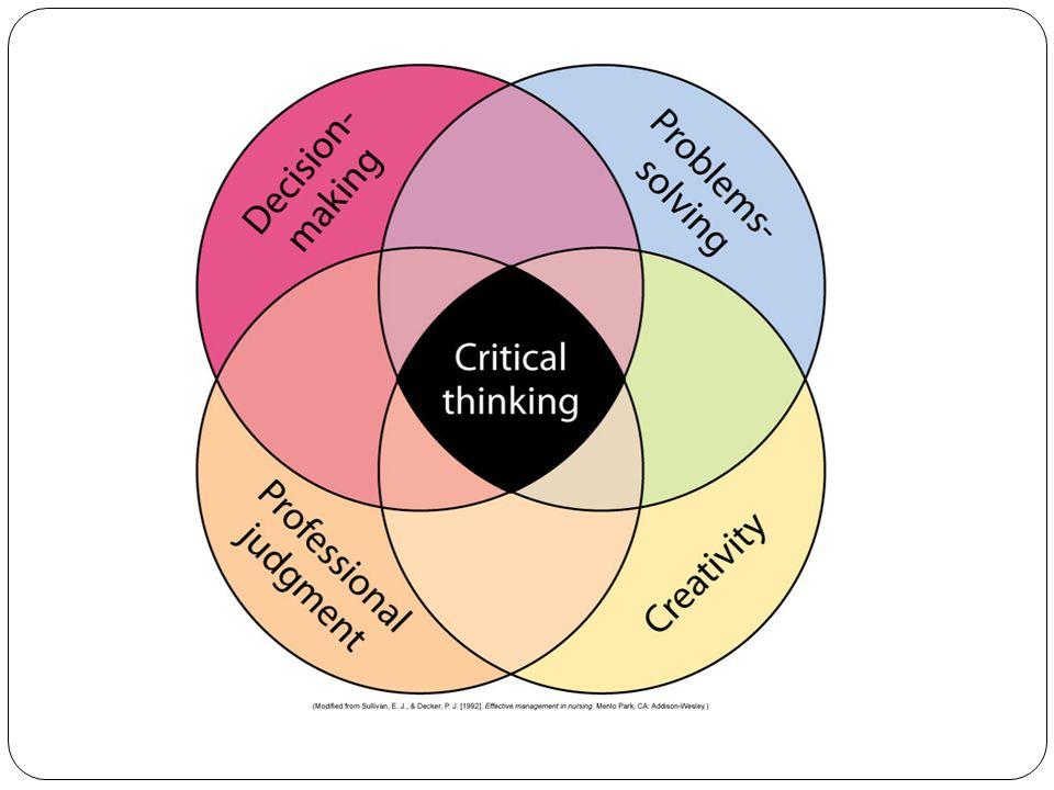 critical thinking in decision making Need help need help composing an essay question or questions relational to critical thinking: strategies in decision making number 1 the design should have the effect of integrating the concepts of critical thinking.