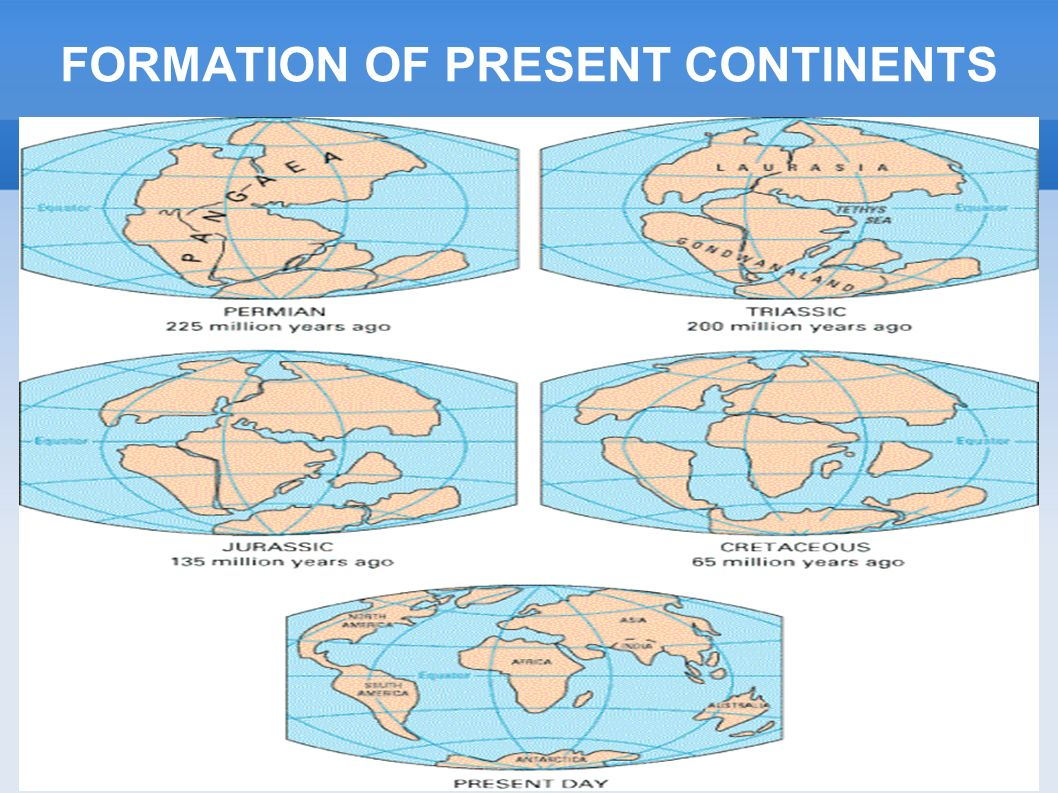 Physical features of india ppt video online download 14 formation of present continents thecheapjerseys Image collections