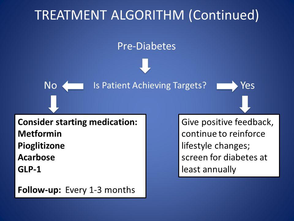 44 Pre-Diabetes ...