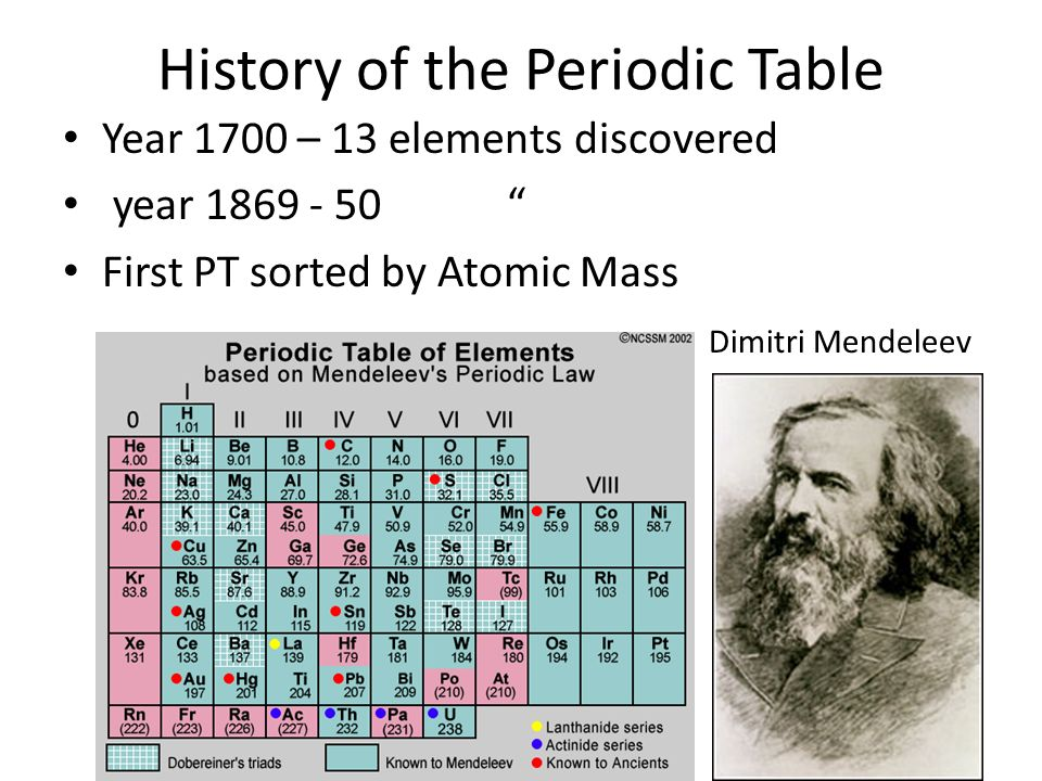 2 history of the periodic table year 1700 13 elements discovered - Periodic Table Of Elements Discovery
