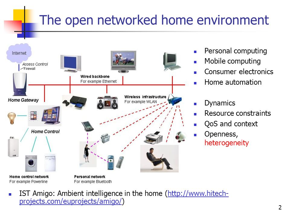 1 The Amigo Service Architecture for the Open Networked Home ...
