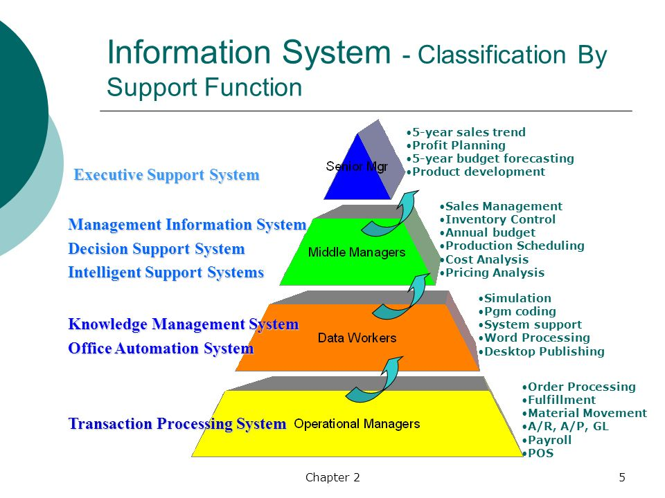 an analysis of the knowledge management system of bobco