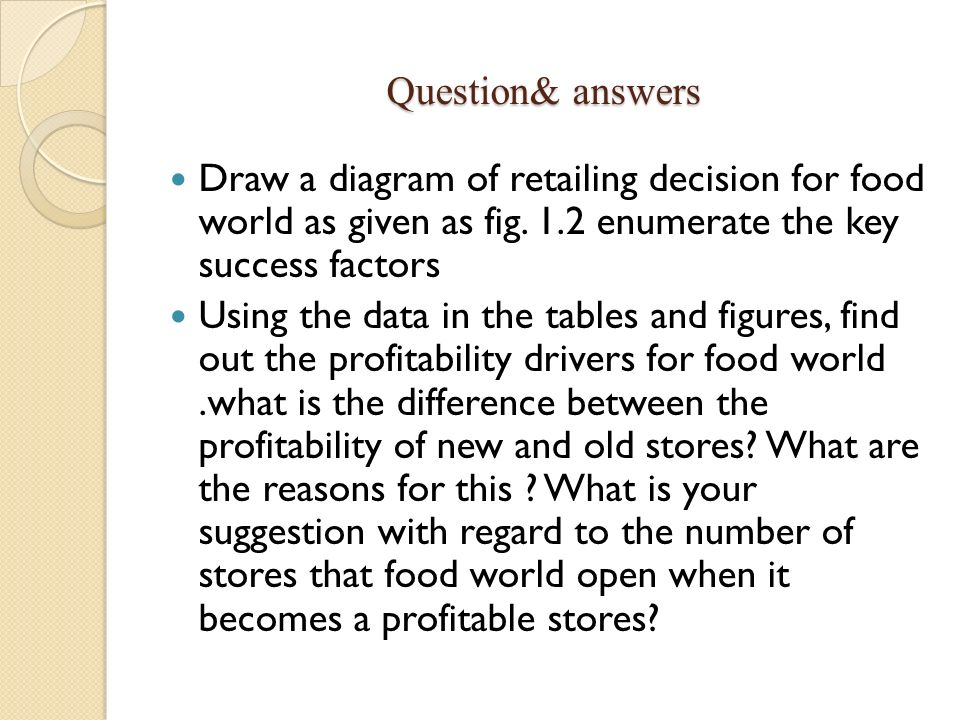 Question& answers Draw a diagram of retailing decision for food world as given as fig. 1.2 enumerate the key success factors Using the data in the tab