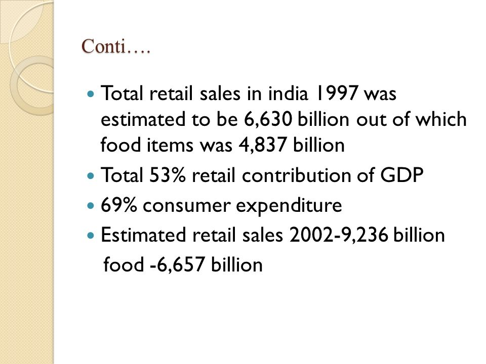 Conti…. Total retail sales in india 1997 was estimated to be 6,630 billion out of which food items was 4,837 billion Total 53% retail contribution of