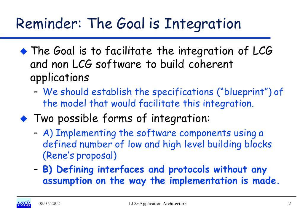 Elements of lcg architecture application architecture blueprint 2 malvernweather Images