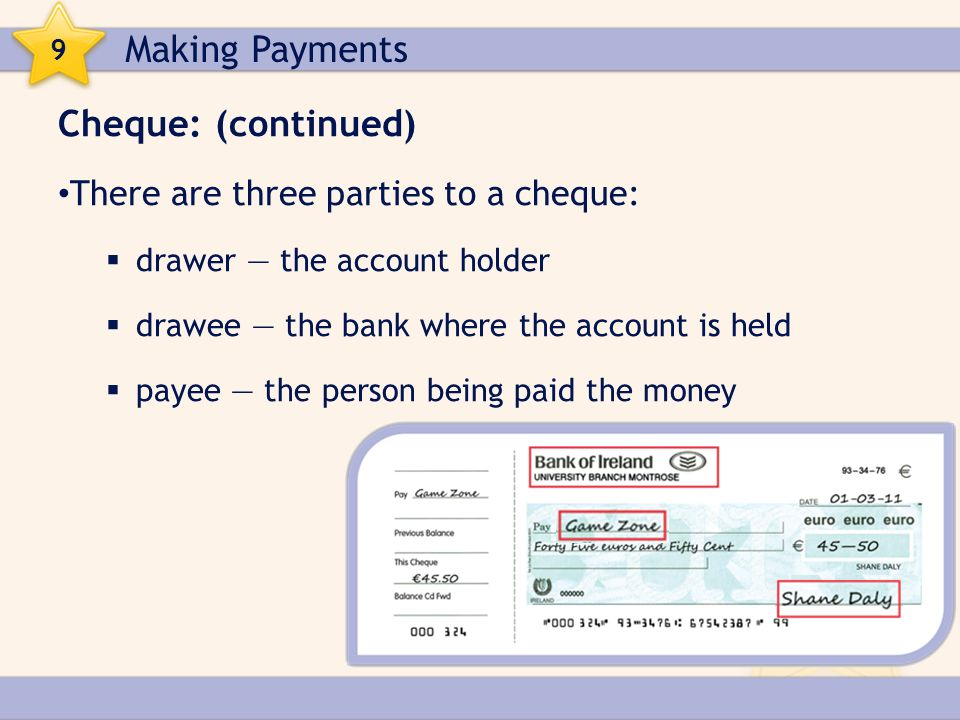 Making Payments Cheque Continued There Are Three Parties To A Cheque  Ef  A Drawer The Account Holder  Ef  A Drawee The Bank Where The Account Is Held