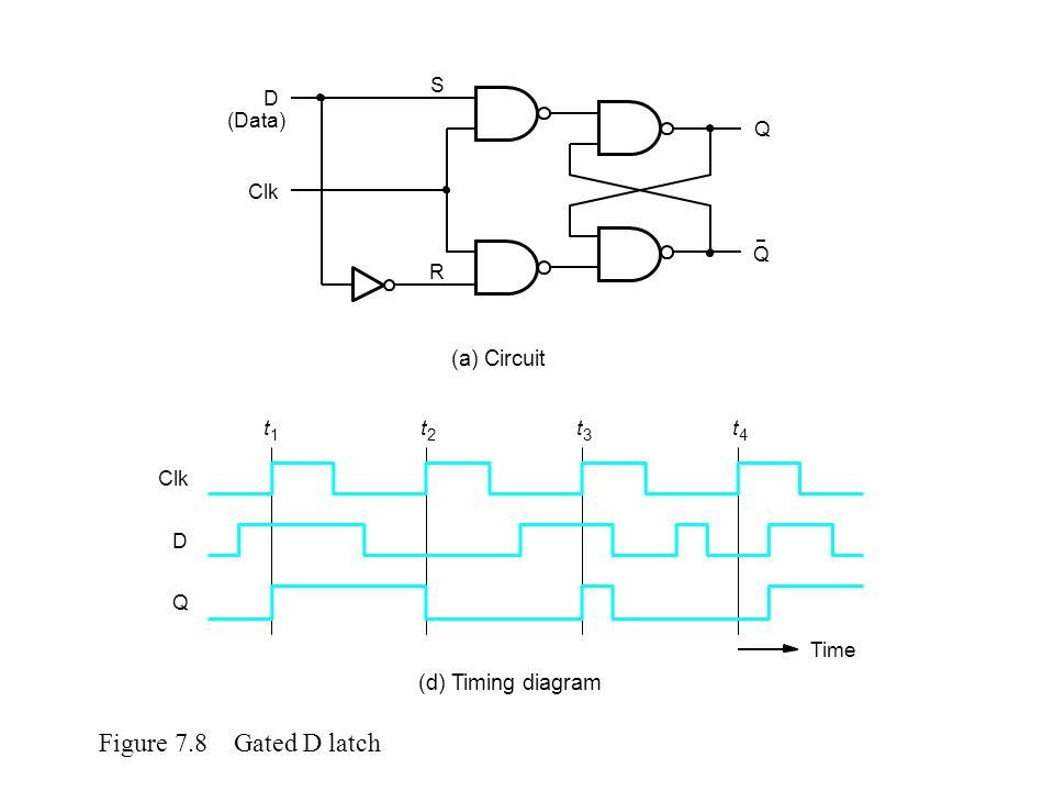 Fundamentals of Digital System Design Pradondet Nilagupta Lecture ...