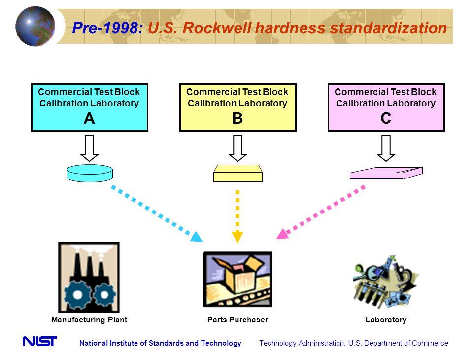 rockwells hardness to mpa