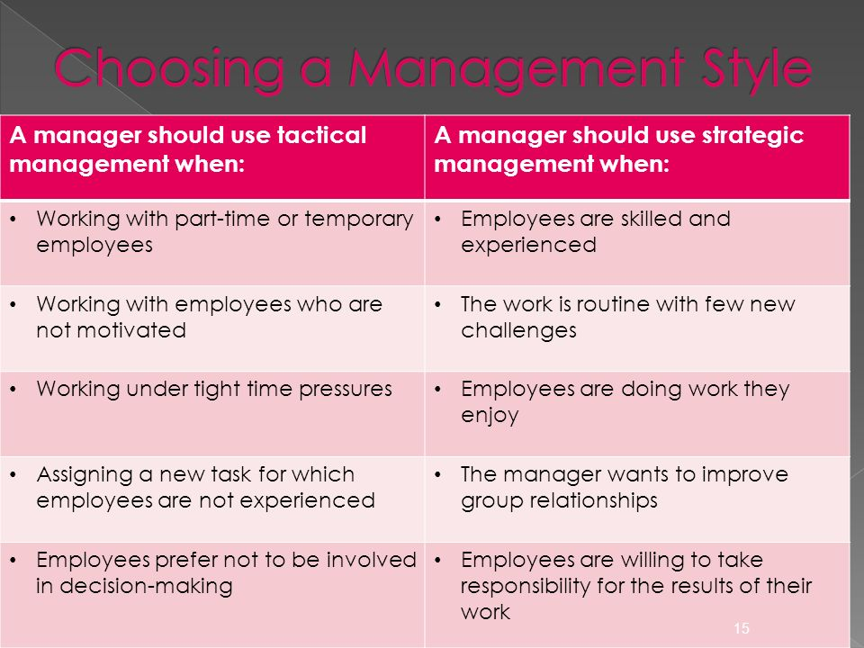 A manager should use tactical management when: A manager should use strategic management when: Working with part-time or temporary employees Employees are skilled and experienced Working with employees who are not motivated The work is routine with few new challenges Working under tight time pressures Employees are doing work they enjoy Assigning a new task for which employees are not experienced The manager wants to improve group relationships Employees prefer not to be involved in decision-making Employees are willing to take responsibility for the results of their work 15